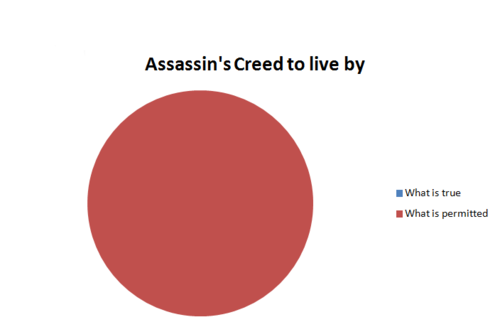 Creed by tumblr_mokjgzqusi1rdw7hio1_r1_500