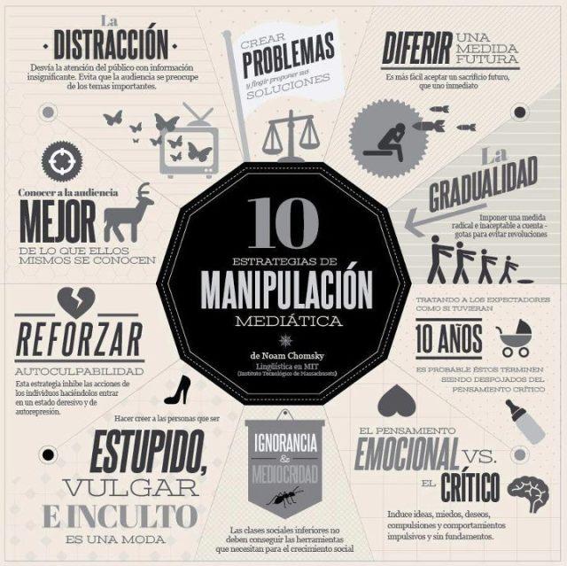 10-estrategias-de-manipulacion-mediatica